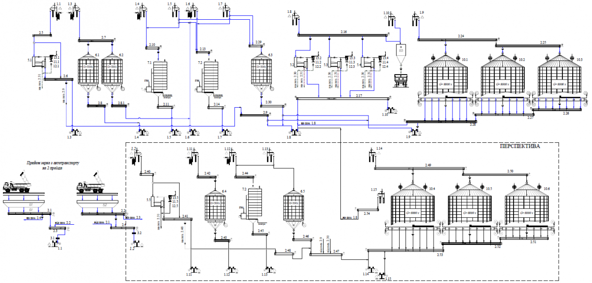 Элеваторы проектирование и строительство машины типа фольксваген транспортер