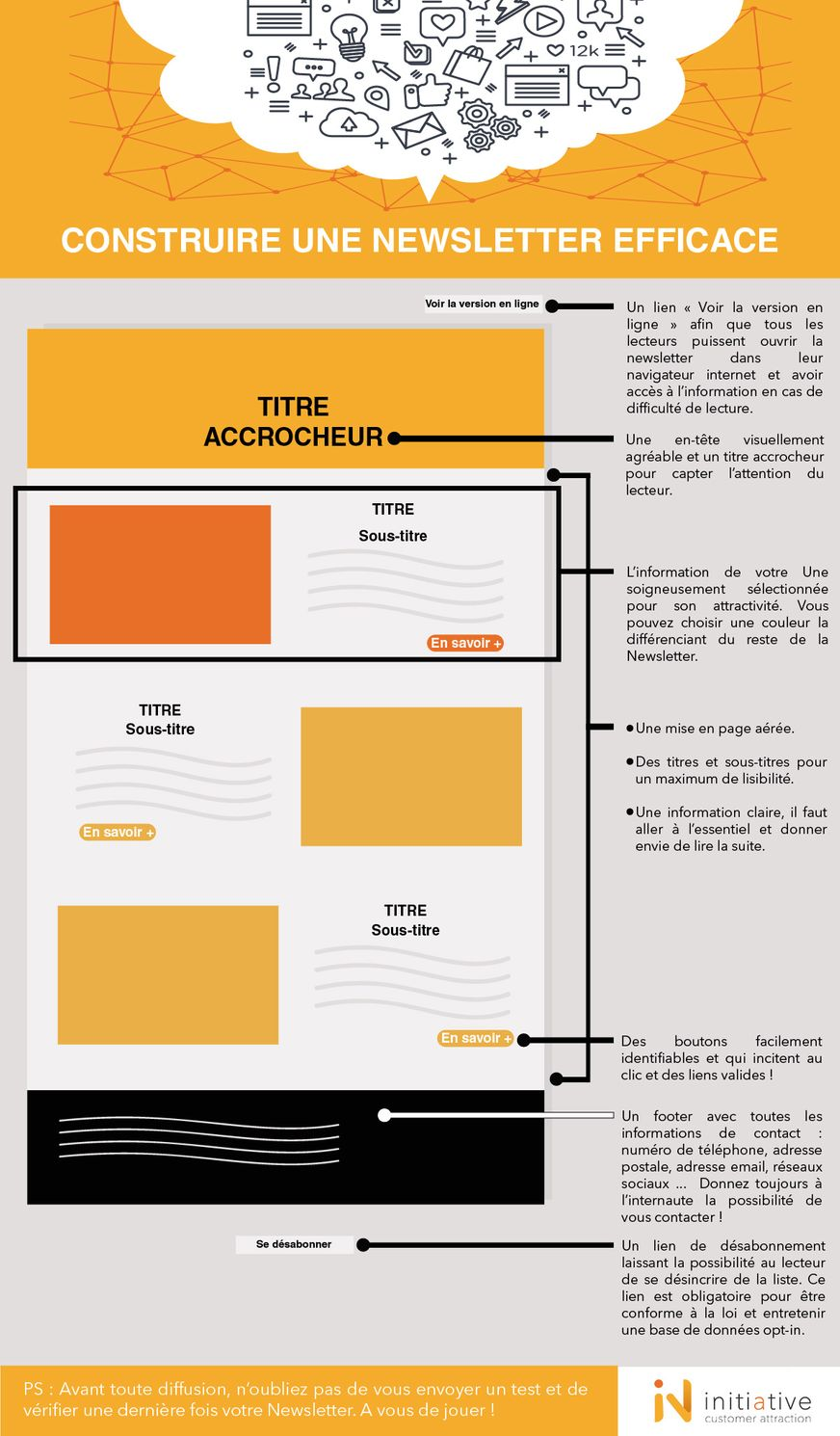 Infographie, une newsletter efficace