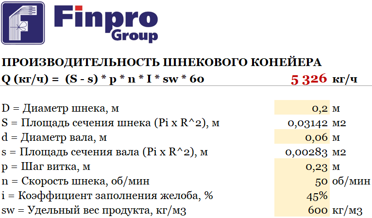 Расчет производительности винтового конвейера авито авто санкт петербург с пробегом фольксваген транспортер т5