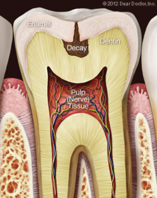 tooth pain treatment near me