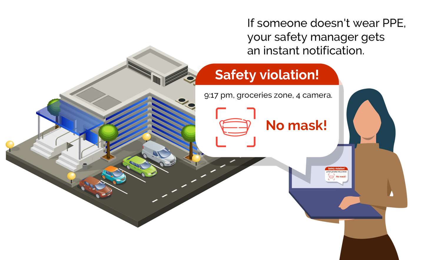 Smart PPE compliance assistance for the safety team for HoReCa, Retail and Hospitality